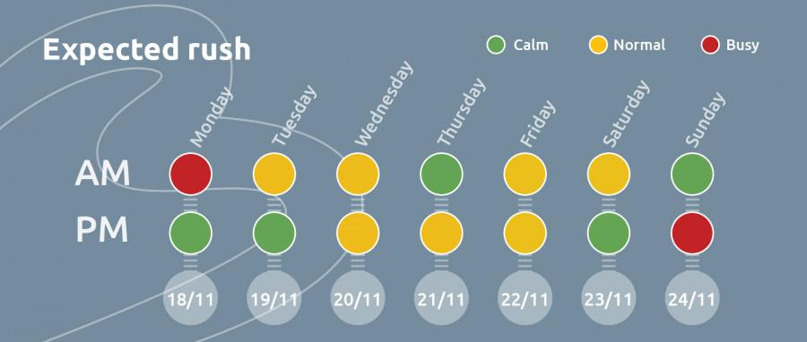 Expected rush 18 - 24 November