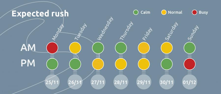 Expected rush 25 November - 1 December